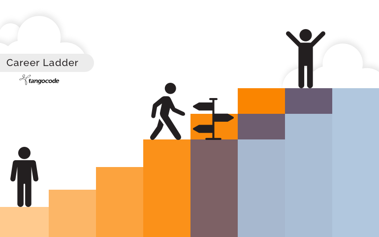 Scaling an Engineering department: The Career Ladder